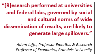 R&D Quote