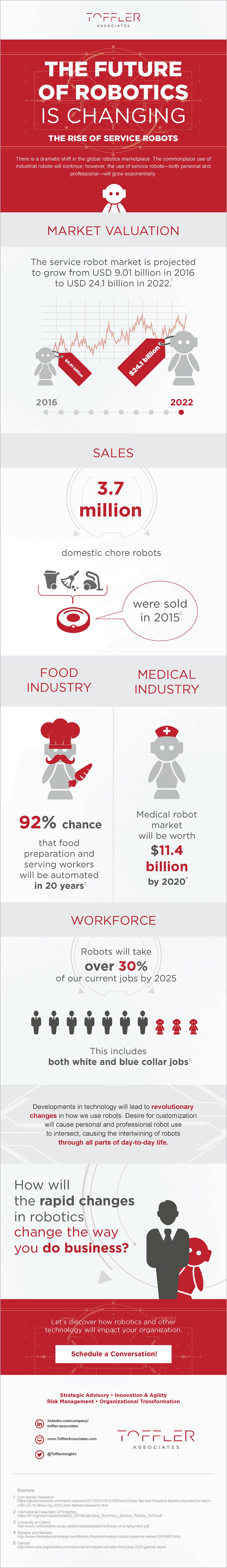 Robotics_Infographic_Image.png