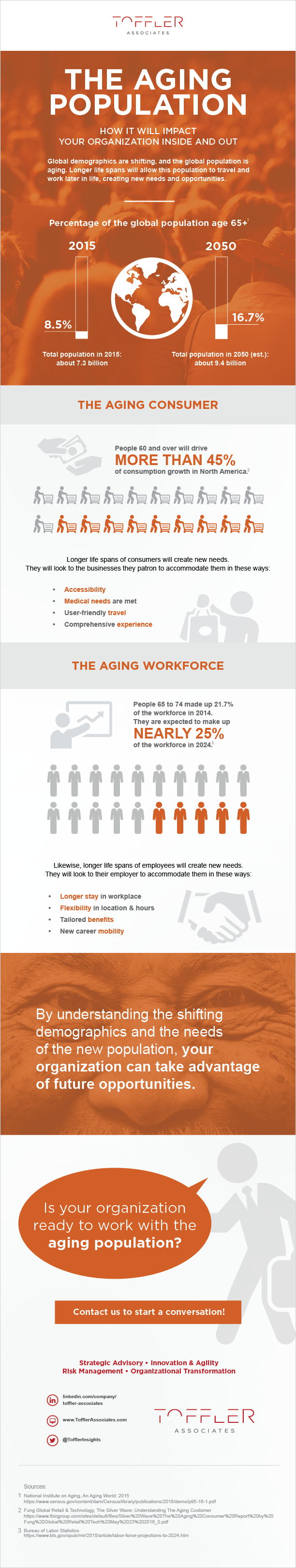 TA_Aging_Population_Infographic