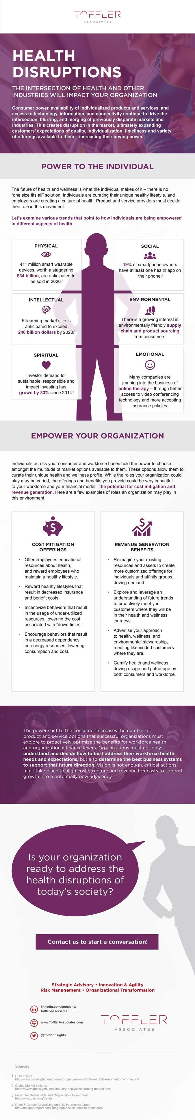TA_Health_Disruptions_Infographics_v5.2.jpg