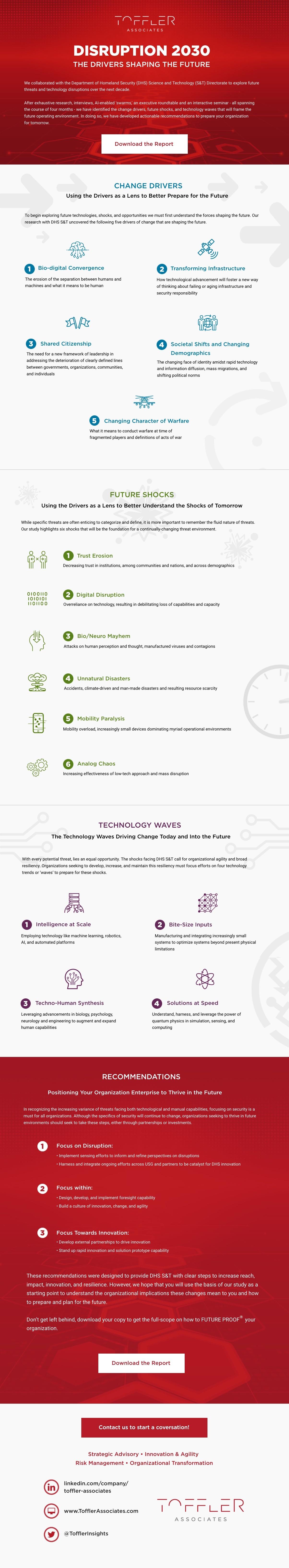 disruption2030_infographic