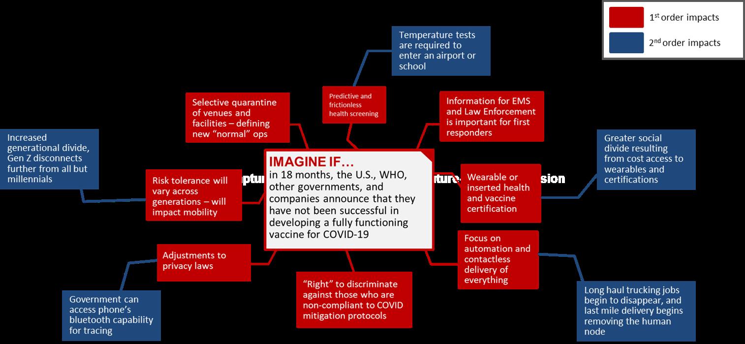 imagine if_mobilityblog