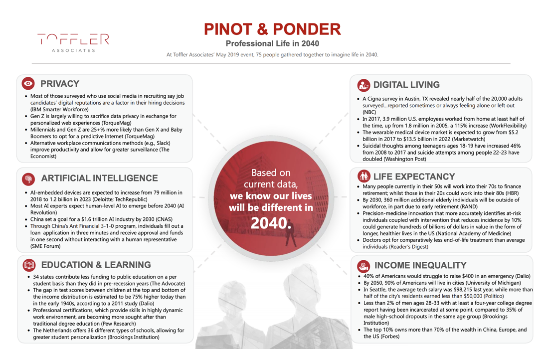 pinot-ponder